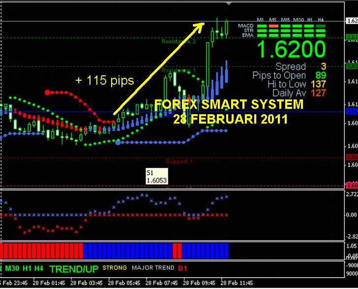 Forexsignal30 manual pdf